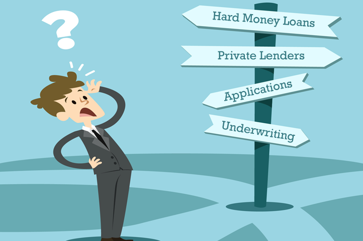 What Is Hard Money Lending - Top Questions