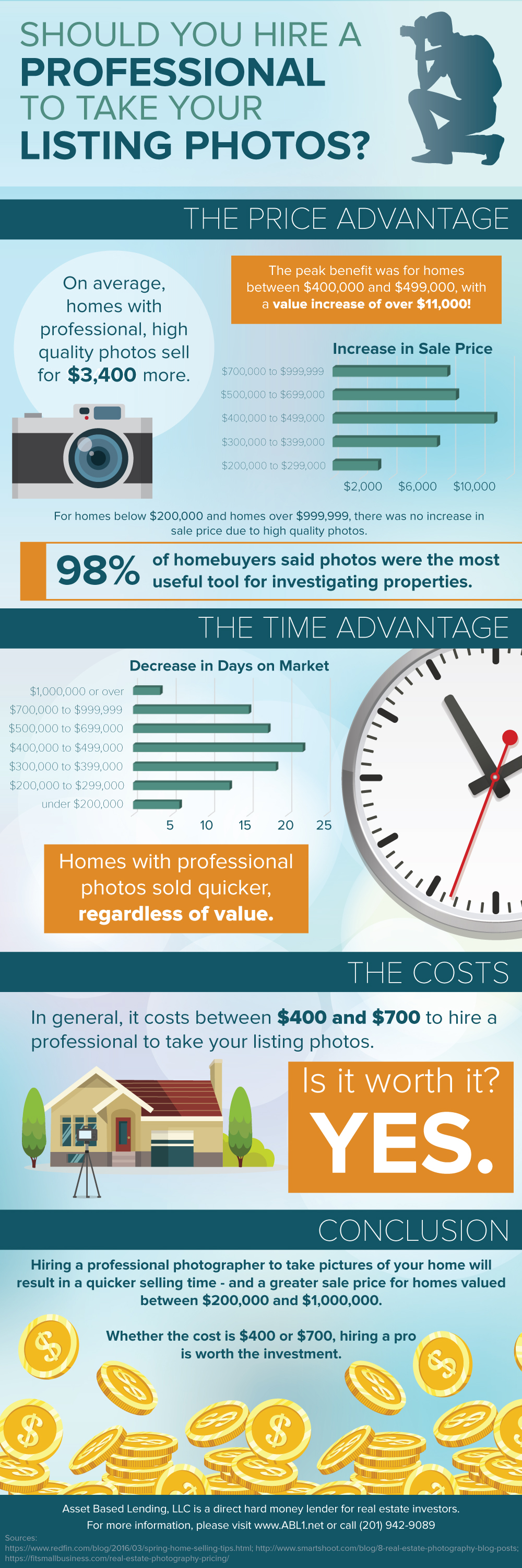Should you hire a photographer for your real estate property?