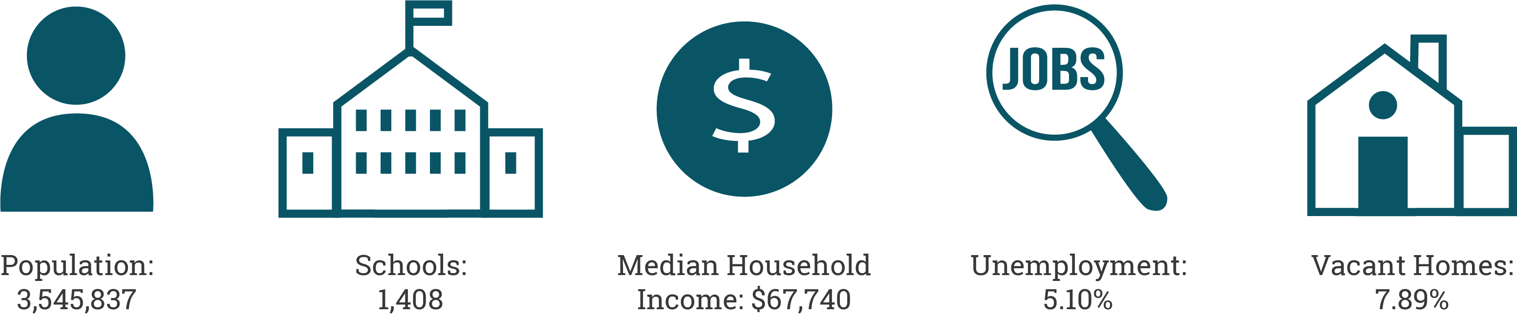 Connecticut Real Estate Statistics