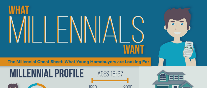 millennials real estate infographic