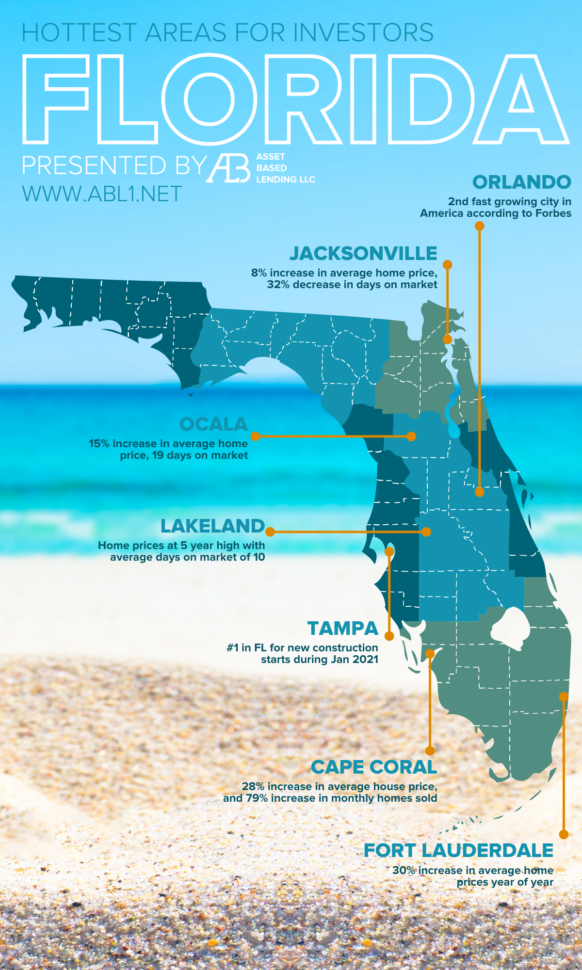 Best places to invest in Florida 2021