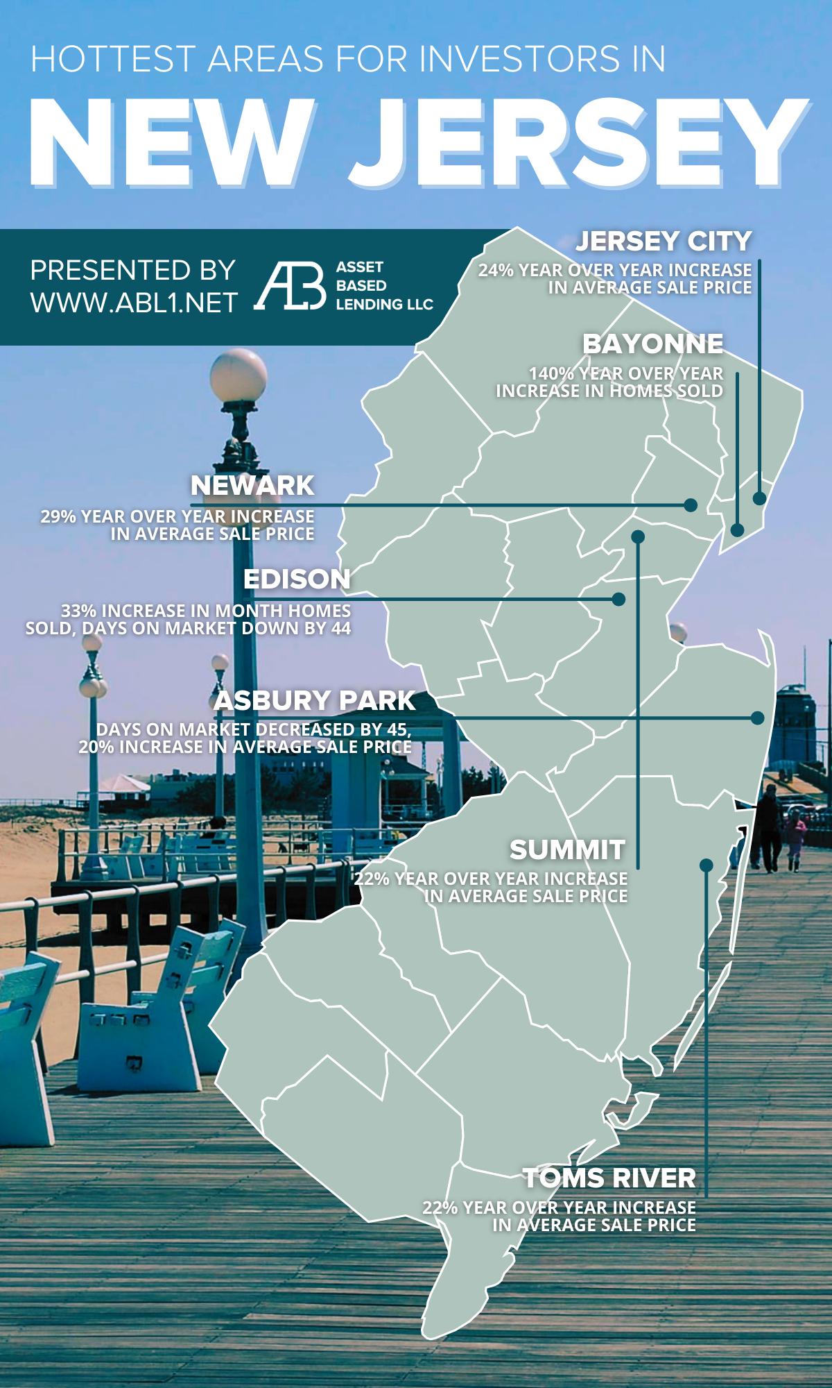 Best Places To Invest in New Jersey